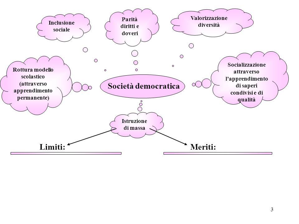 Società democratica Limiti: Meriti: Parità diritti e doveri