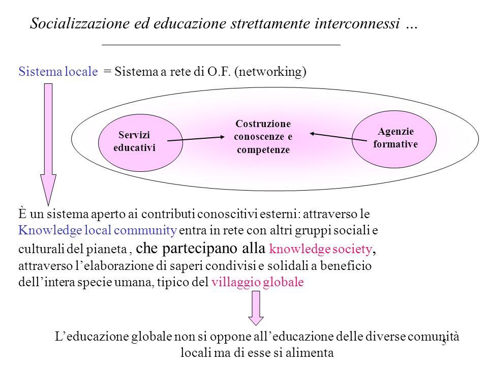 Costruzione conoscenze e competenze