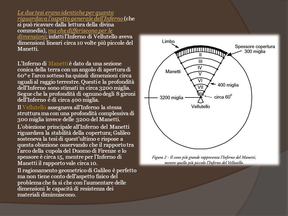 Le due tesi erano identiche per quanto riguardava l'aspetto generale dell'Inferno (che si può ricavare dalla lettura della divina commedia), ma che differiscono per le dimensioni; infatti l'Inferno di Vellutello aveva dimensioni lineari circa 10 volte più piccole del Manetti.