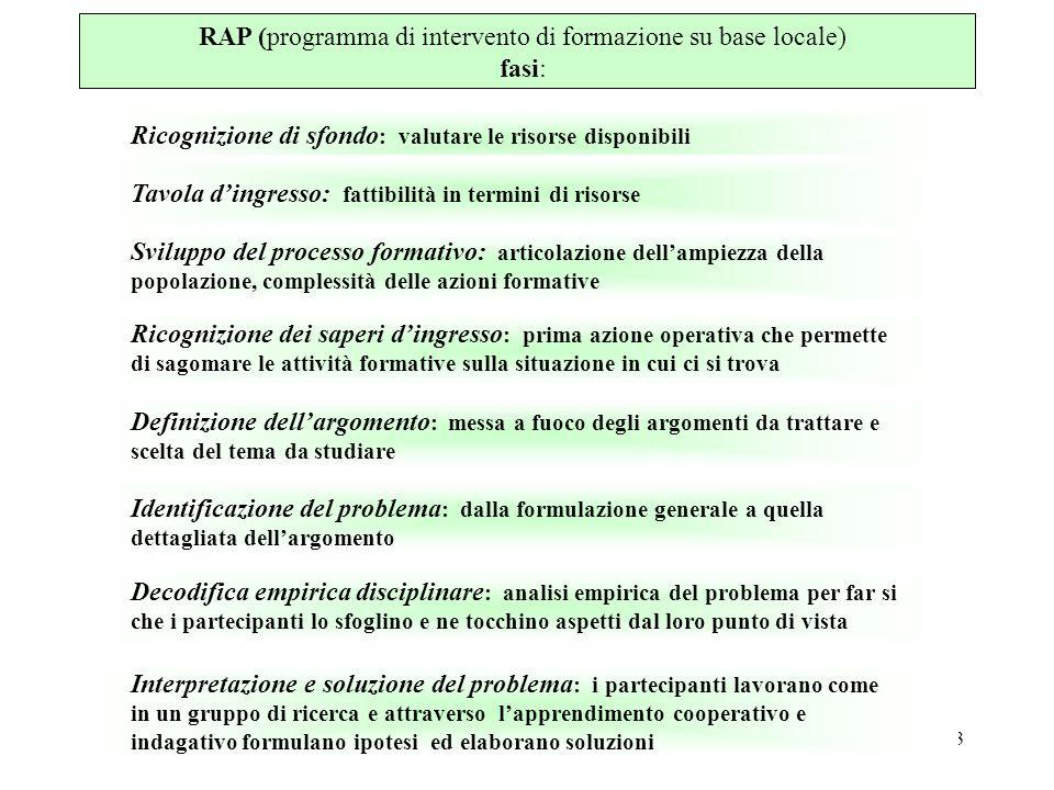 RAP (programma di intervento di formazione su base locale)