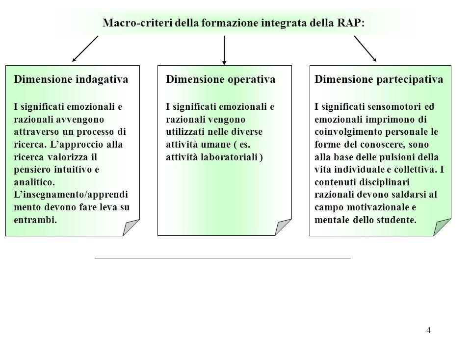 Macro-criteri della formazione integrata della RAP: