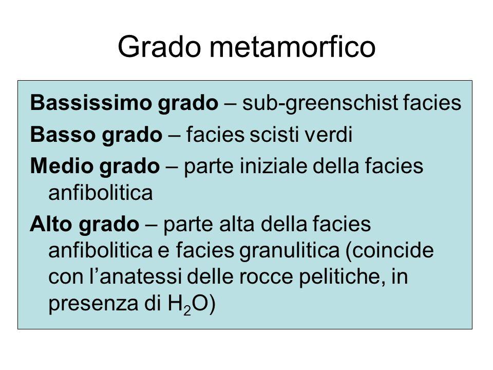Grado metamorfico Bassissimo grado – sub-greenschist facies