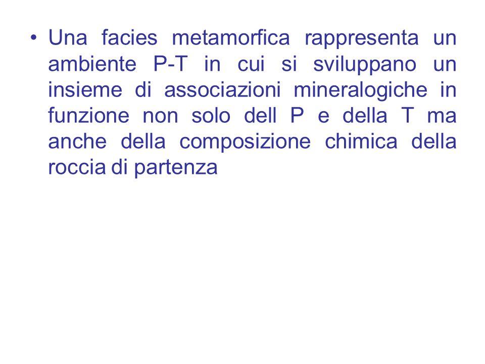 Una facies metamorfica rappresenta un ambiente P-T in cui si sviluppano un insieme di associazioni mineralogiche in funzione non solo dell P e della T ma anche della composizione chimica della roccia di partenza
