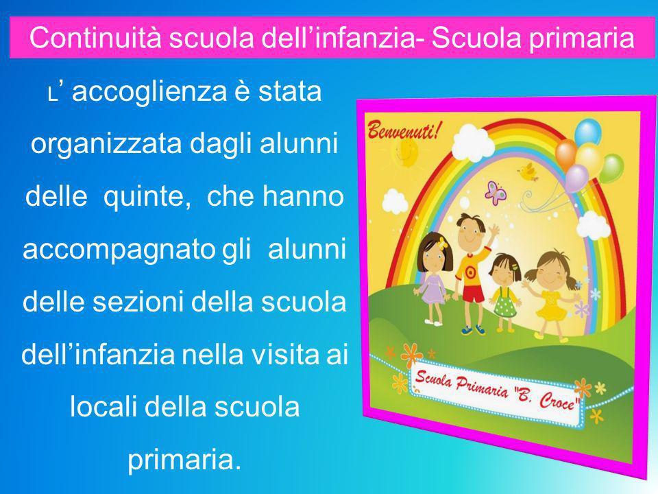 Continuità scuola dell'infanzia- Scuola primaria