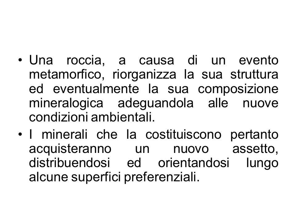 Una roccia, a causa di un evento metamorfico, riorganizza la sua struttura ed eventualmente la sua composizione mineralogica adeguandola alle nuove condizioni ambientali.