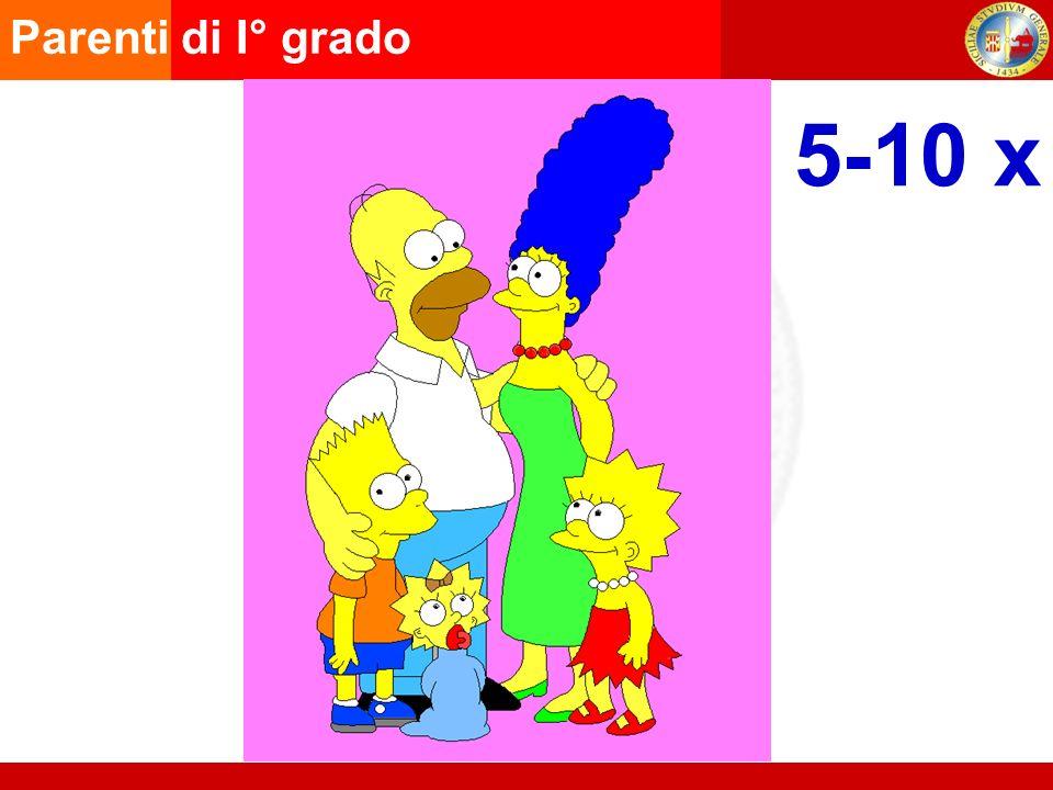 5-10 x Parenti di I° grado Produzione di feci cremose AGA1998
