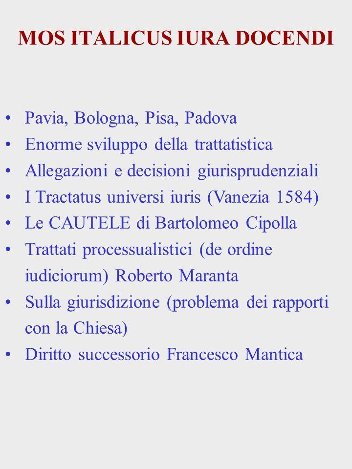 MOS ITALICUS IURA DOCENDI