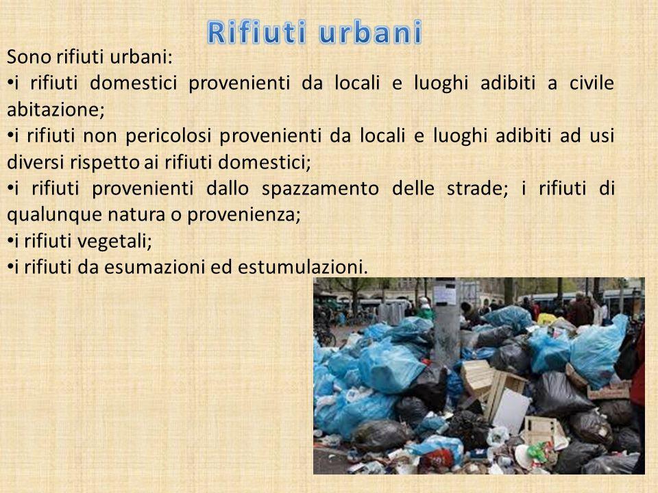Rifiuti urbani Sono rifiuti urbani: