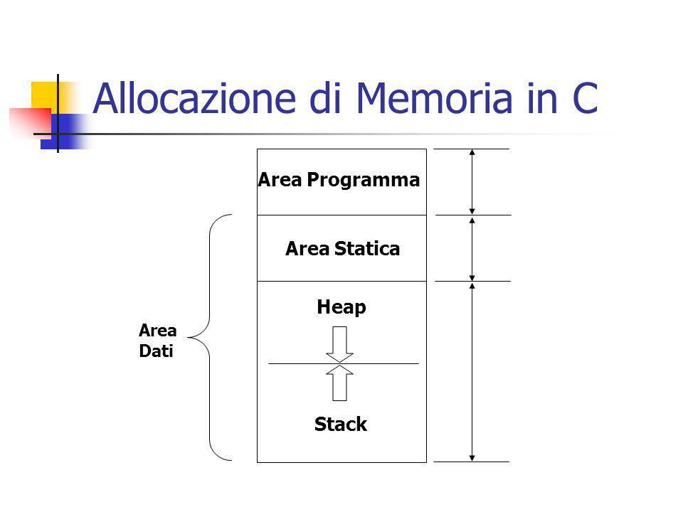 Allocazione di Memoria in C