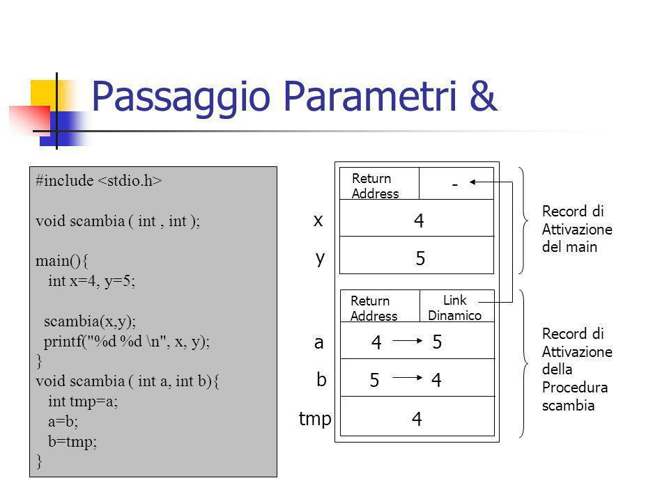 Passaggio Parametri & - x 4 y 5 a b tmp #include <stdio.h>