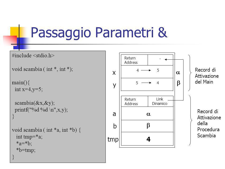 Passaggio Parametri & x y   a b tmp #include <stdio.h>