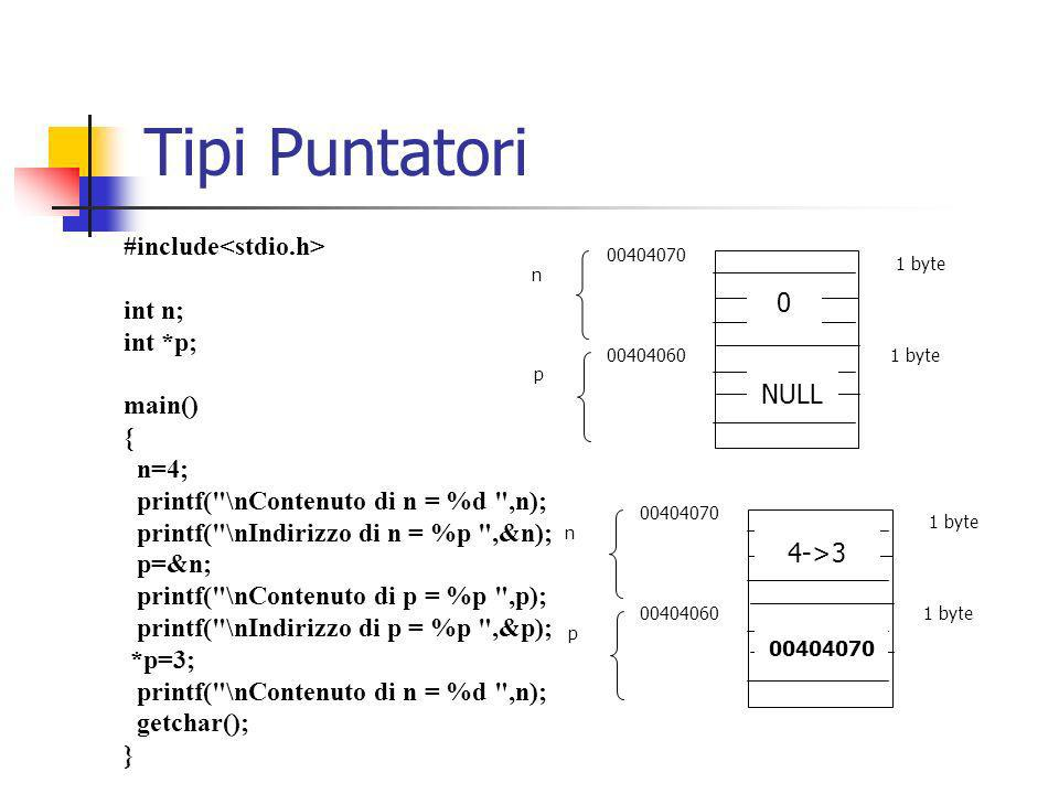 Tipi Puntatori #include<stdio.h> int n; int *p; main() { n=4;