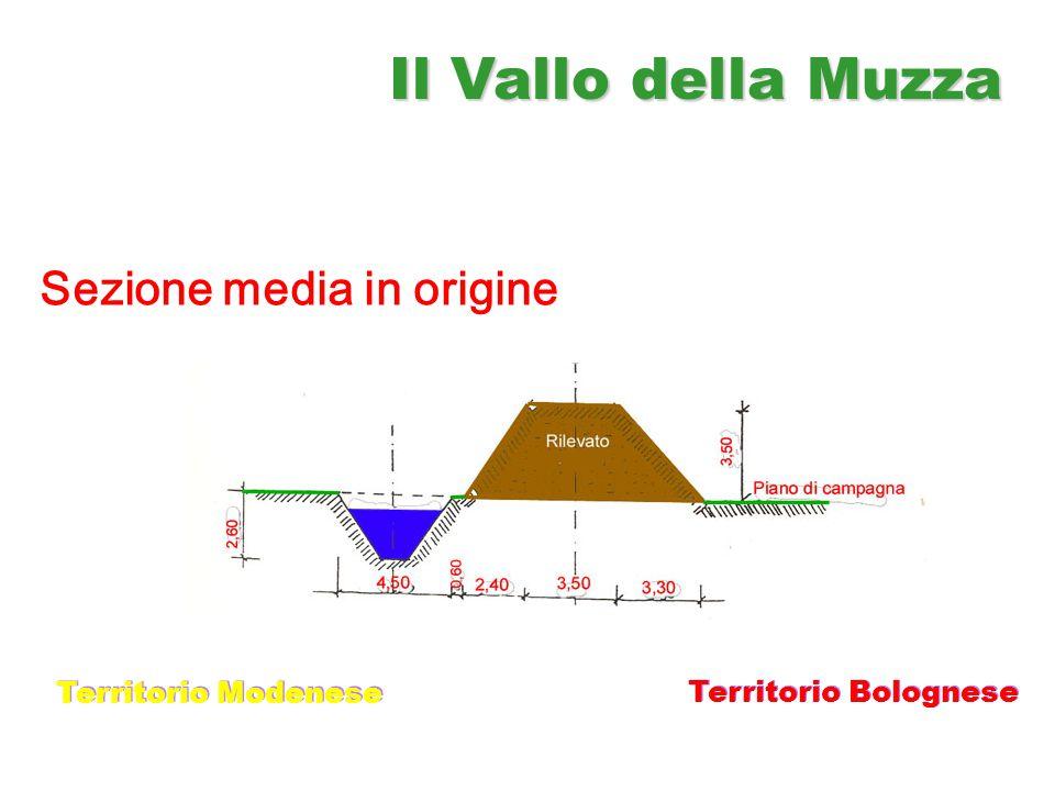 Il Vallo della Muzza Sezione media in origine Territorio Modenese