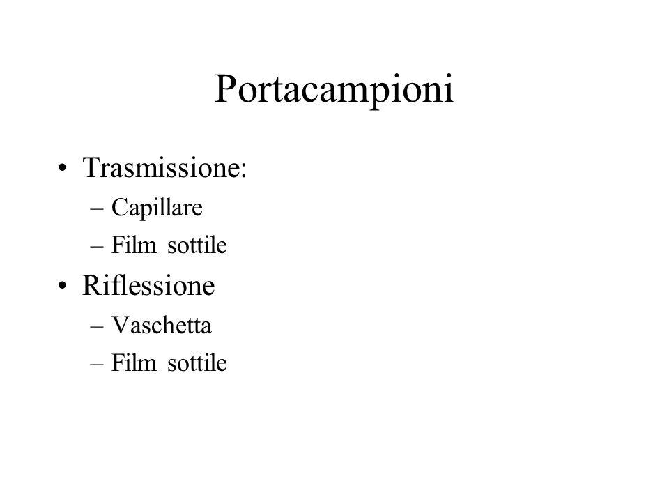 Portacampioni Trasmissione: Riflessione Capillare Film sottile
