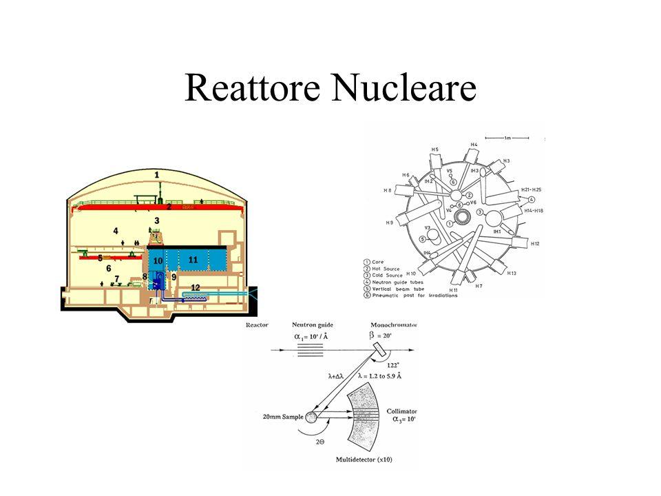 Reattore Nucleare