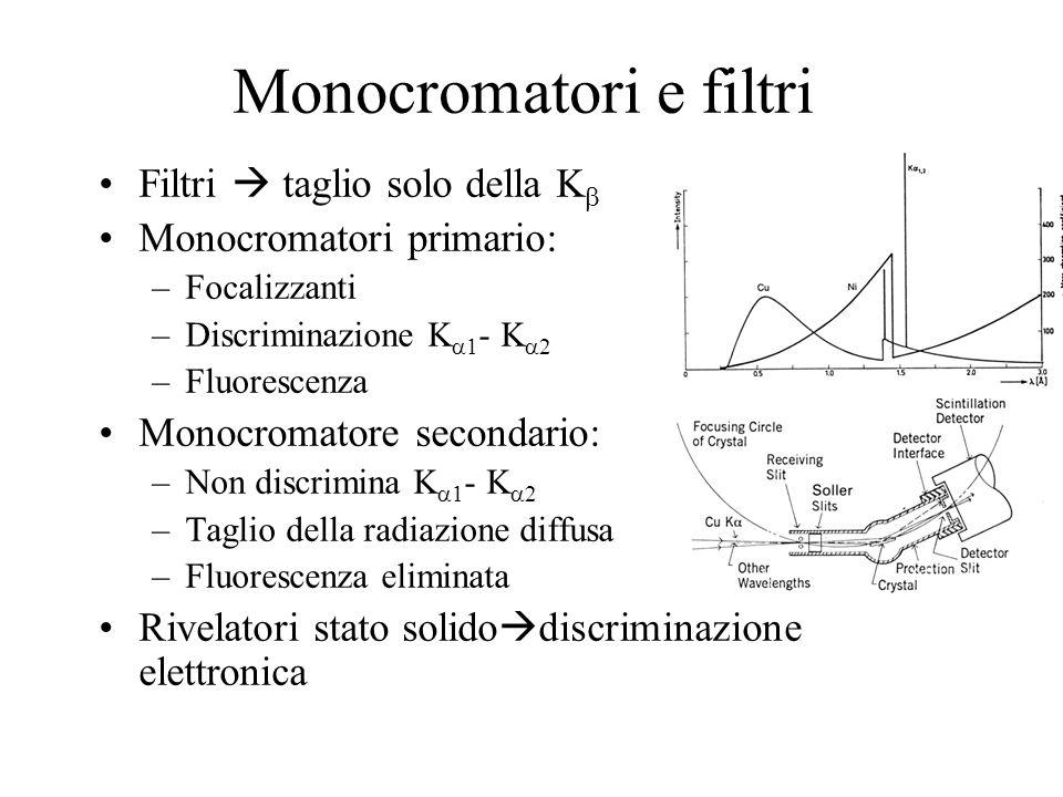 Monocromatori e filtri