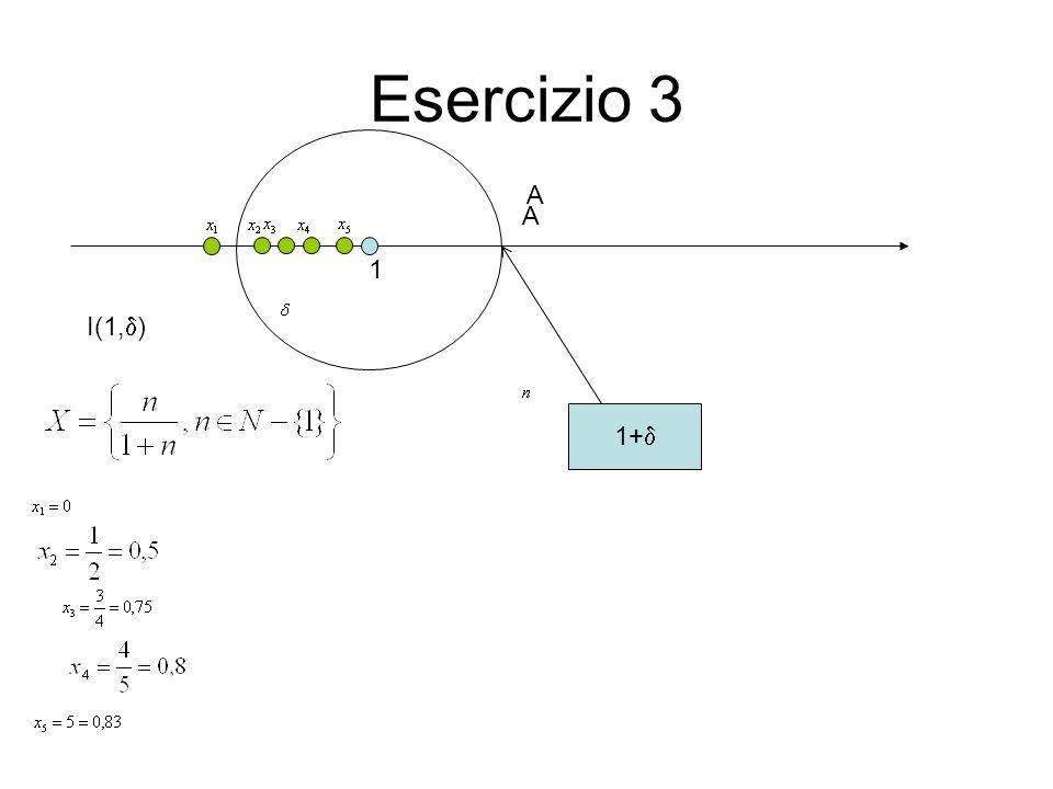Esercizio 3 A A 1 I(1,) 1+
