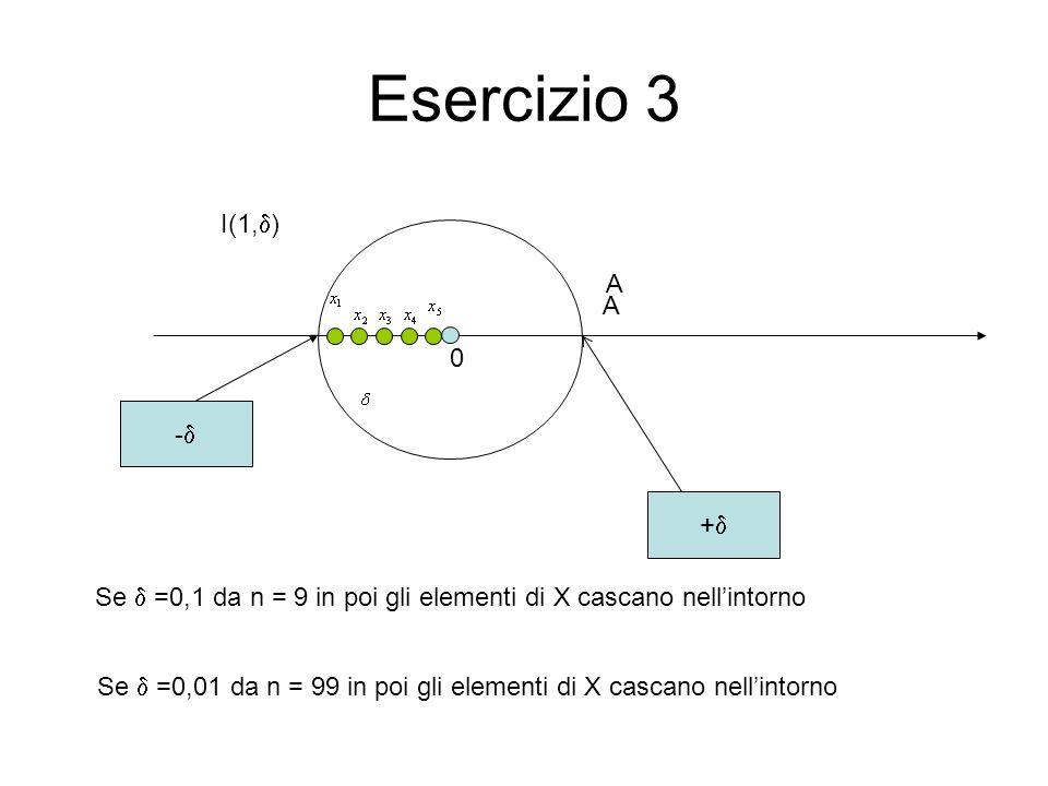 Esercizio 3 I(1,) A. A. - + Se  =0,1 da n = 9 in poi gli elementi di X cascano nell'intorno.