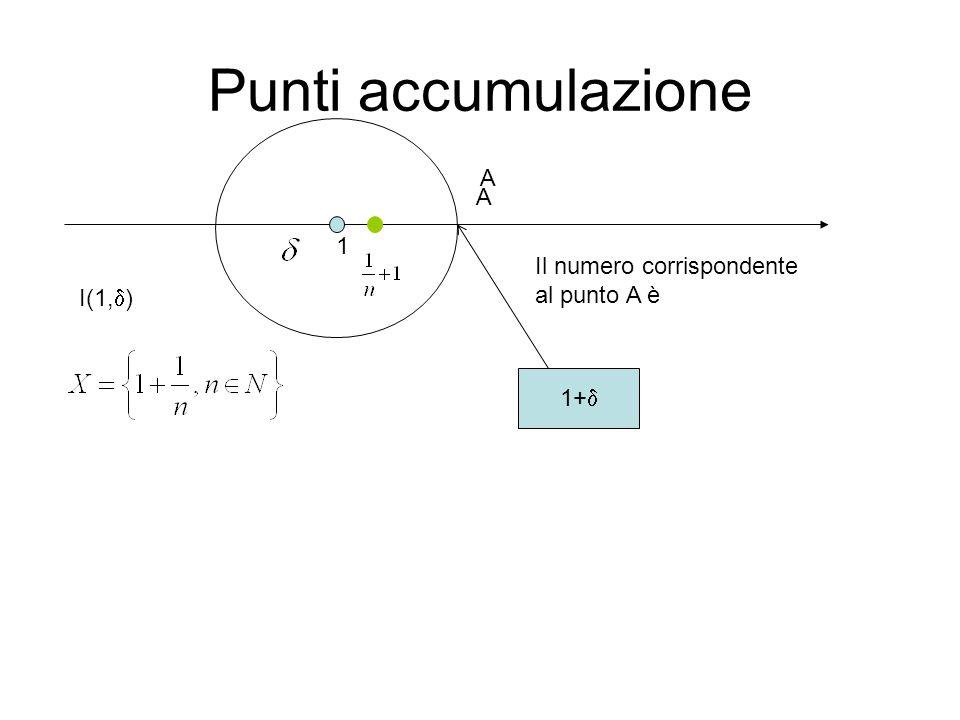 Punti accumulazione A A 1 Il numero corrispondente al punto A è I(1,)