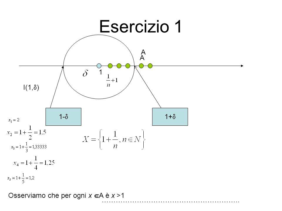Esercizio 1 A A 1 I(1,) 1- 1+ Osserviamo che per ogni x A è x >1 …………………………………………………..