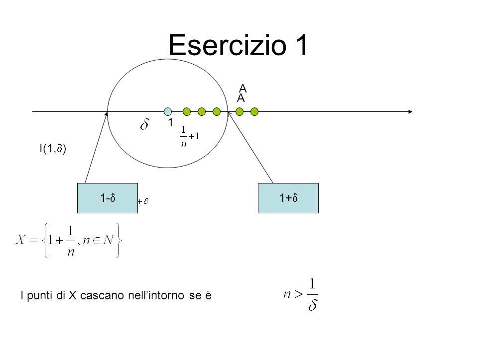 Esercizio 1 A A 1 I(1,) 1- 1+ I punti di X cascano nell'intorno se è