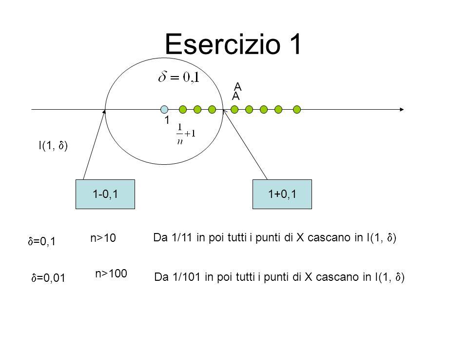 Esercizio 1 A A 1 I(1, ) 1-0,1 1+0,1 n>10