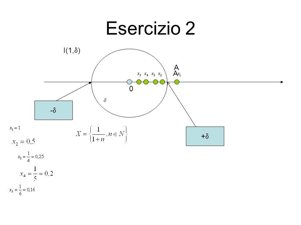 Esercizio 2 I(1,) A A - +