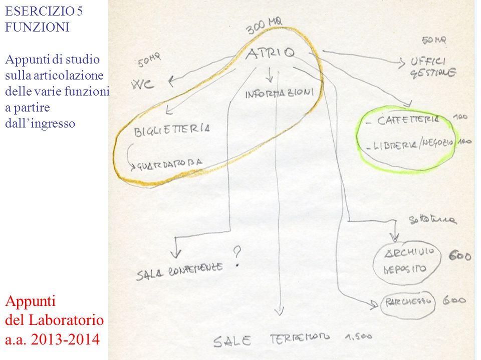 Appunti del Laboratorio a.a. 2013-2014 ESERCIZIO 5 FUNZIONI