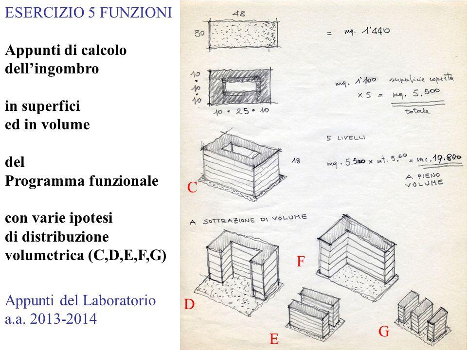 ESERCIZIO 5 FUNZIONI Appunti di calcolo. dell'ingombro. in superfici. ed in volume. del. Programma funzionale.