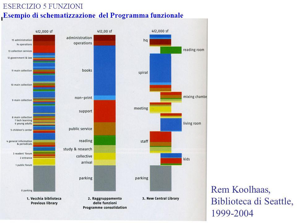 Rem Koolhaas, Biblioteca di Seattle, 1999-2004 ESERCIZIO 5 FUNZIONI