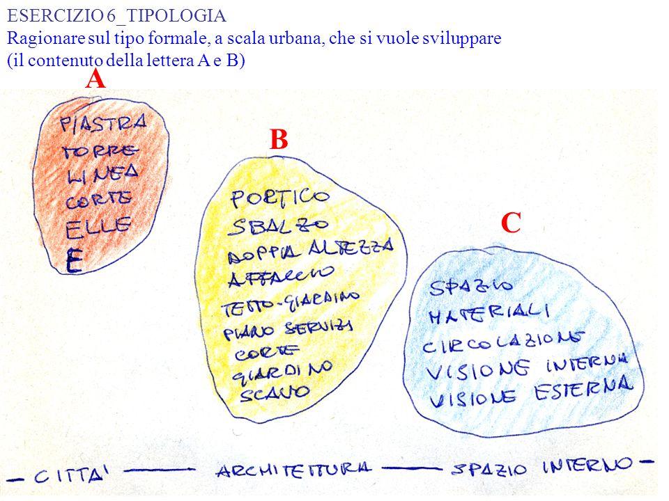 A B C ESERCIZIO 6_TIPOLOGIA