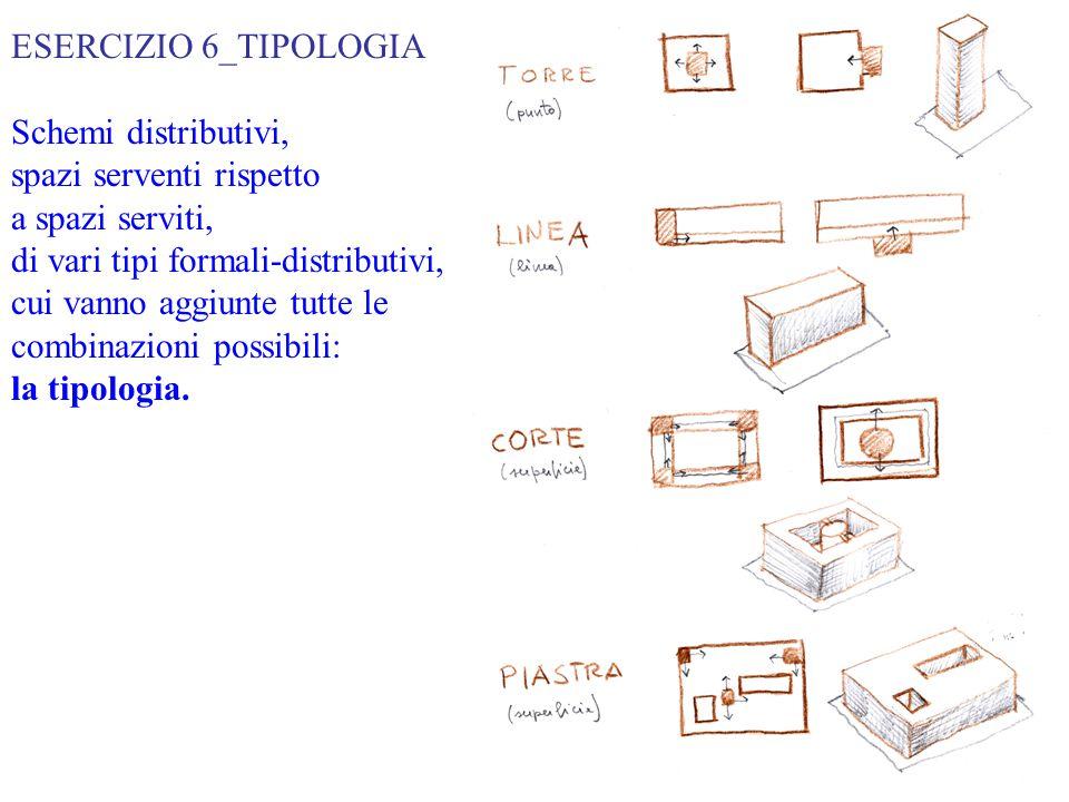 ESERCIZIO 6_TIPOLOGIA Schemi distributivi, spazi serventi rispetto. a spazi serviti, di vari tipi formali-distributivi,