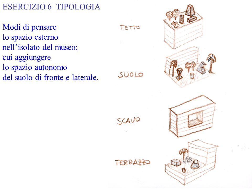 ESERCIZIO 6_TIPOLOGIA Modi di pensare. lo spazio esterno. nell'isolato del museo; cui aggiungere.