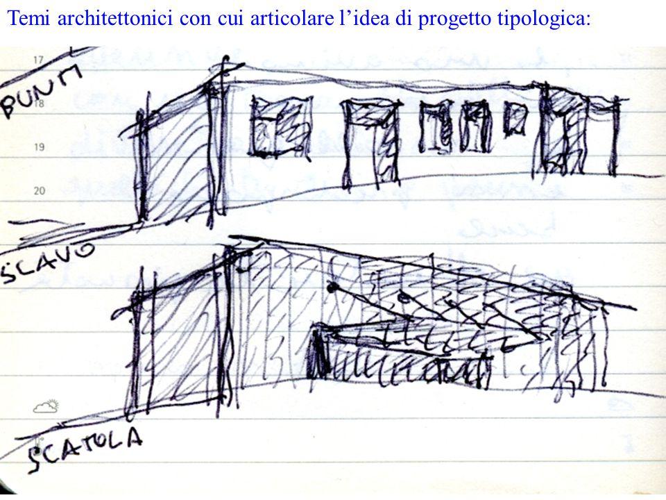 Temi architettonici con cui articolare l'idea di progetto tipologica: