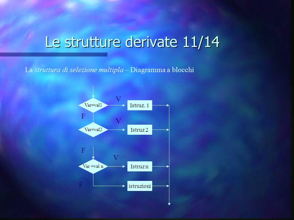 Le strutture derivate 11/14