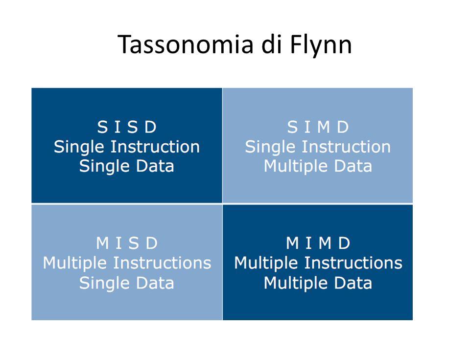Tassonomia di Flynn