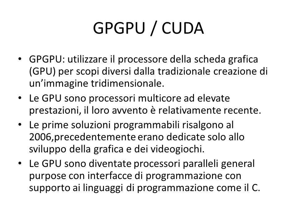 GPGPU / CUDA