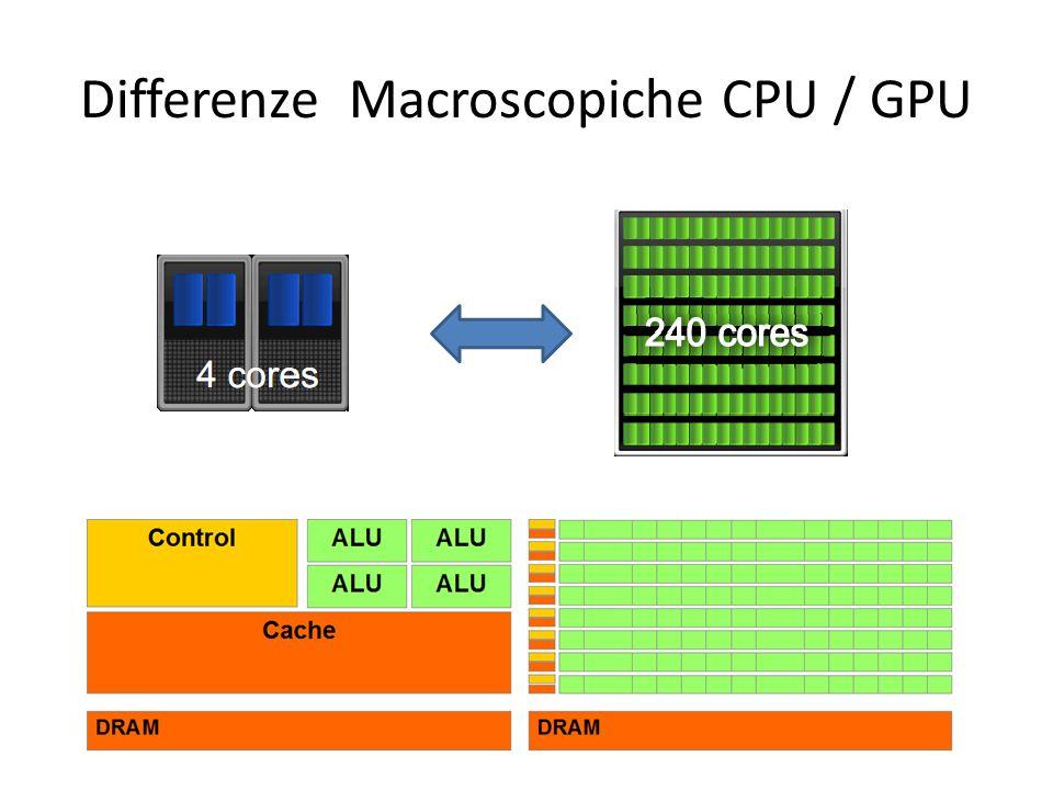 Differenze Macroscopiche CPU / GPU