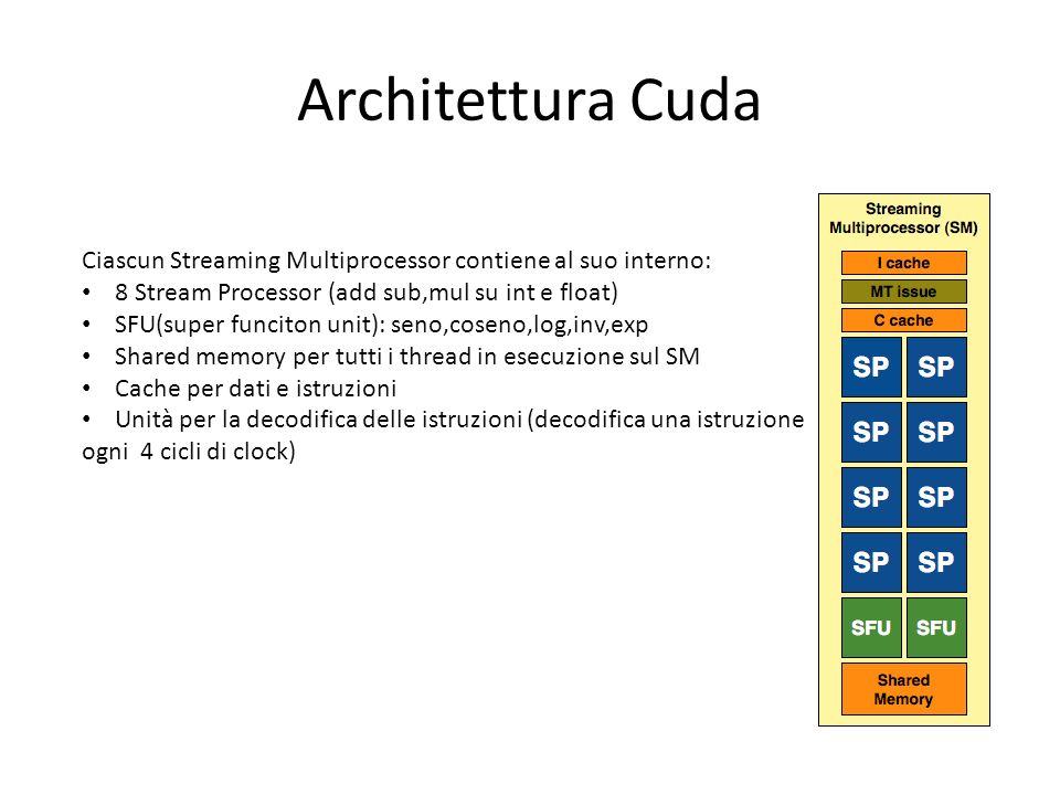 Architettura Cuda Ciascun Streaming Multiprocessor contiene al suo interno: 8 Stream Processor (add sub,mul su int e float)