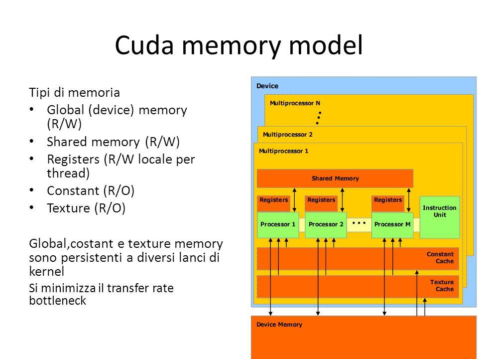Cuda memory model Tipi di memoria Global (device) memory (R/W)