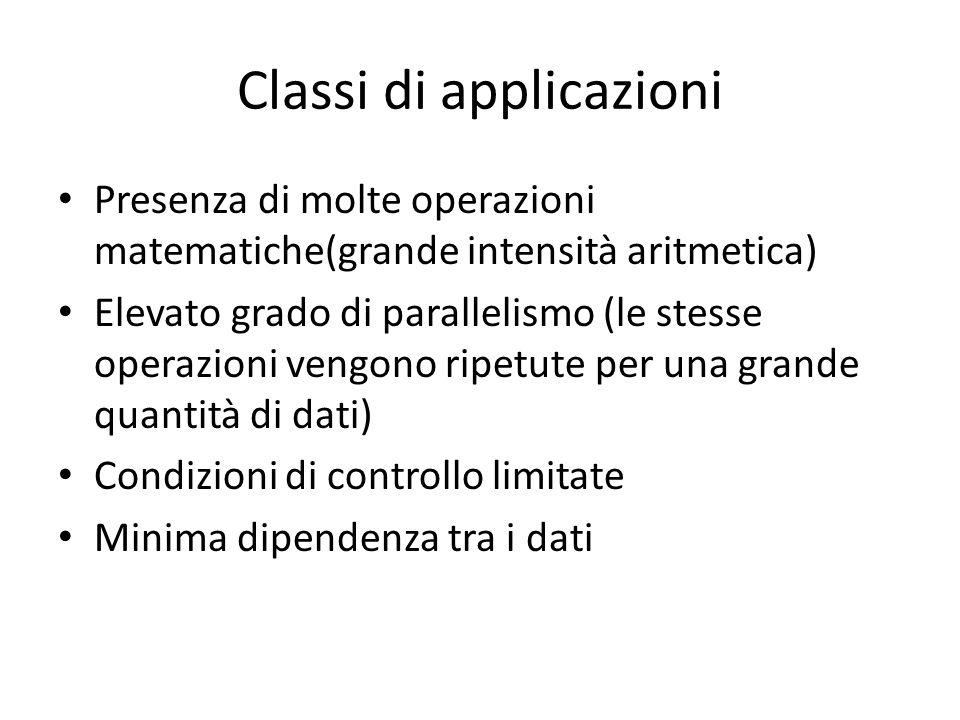 Classi di applicazioni