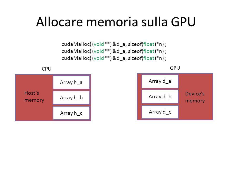 Allocare memoria sulla GPU