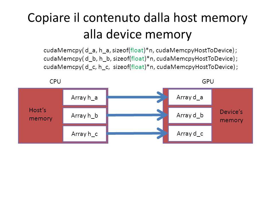 Copiare il contenuto dalla host memory alla device memory