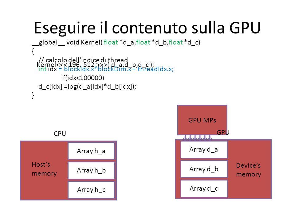 Eseguire il contenuto sulla GPU