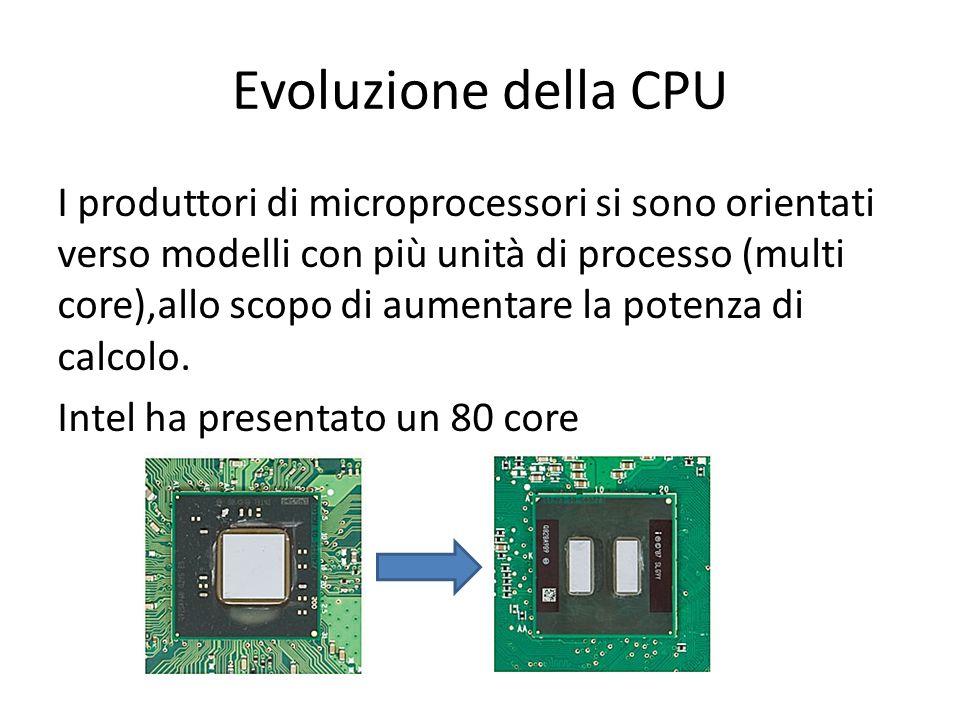 Evoluzione della CPU