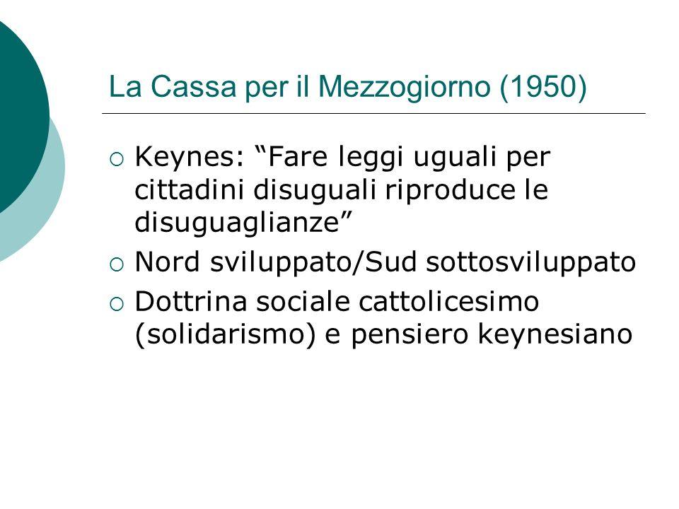 La Cassa per il Mezzogiorno (1950)