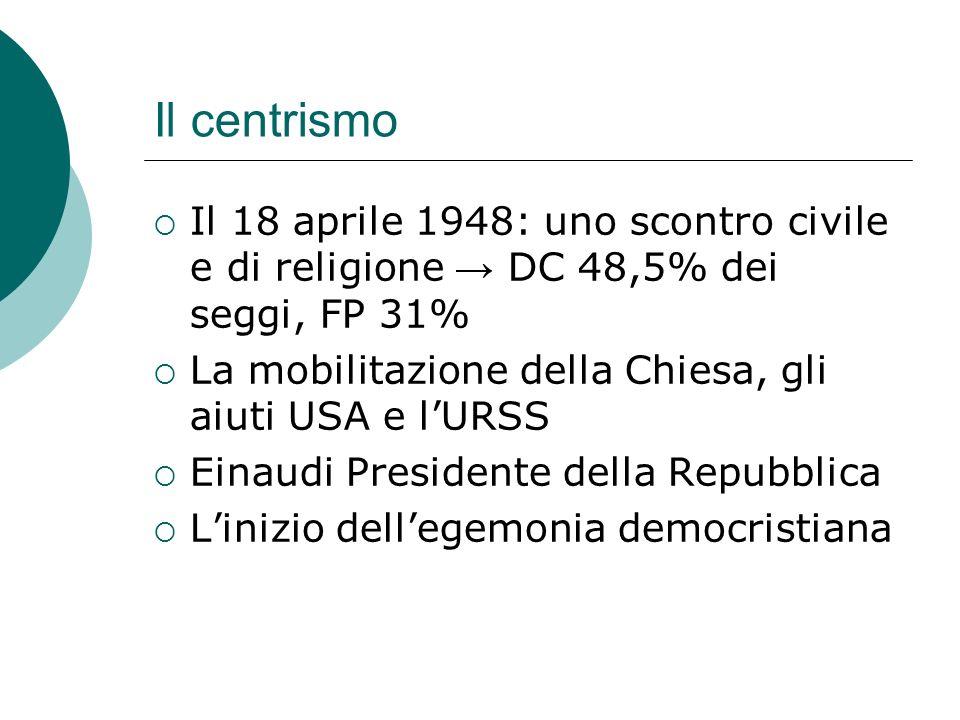 Il centrismo Il 18 aprile 1948: uno scontro civile e di religione → DC 48,5% dei seggi, FP 31% La mobilitazione della Chiesa, gli aiuti USA e l'URSS.