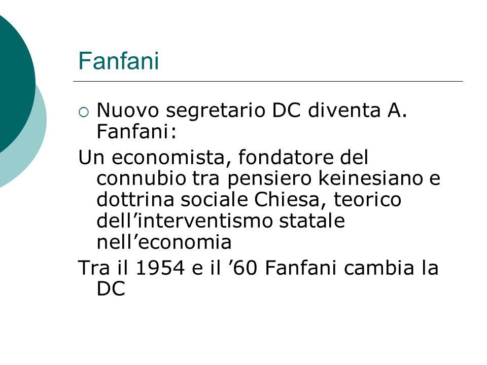 Fanfani Nuovo segretario DC diventa A. Fanfani: