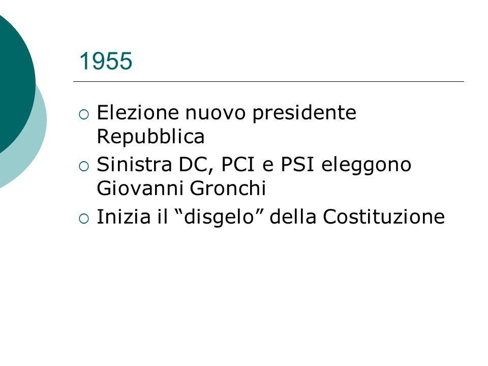 1955 Elezione nuovo presidente Repubblica