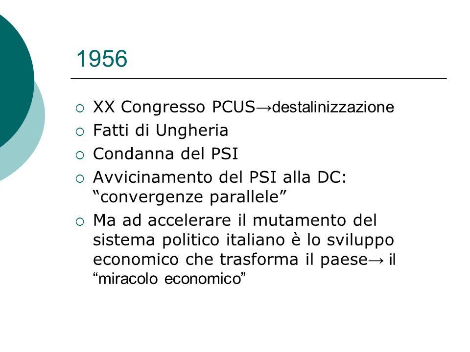 1956 XX Congresso PCUS→destalinizzazione Fatti di Ungheria